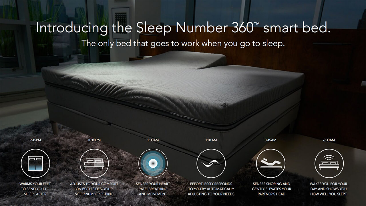 Serta Mattress Uk Sleep Number 360 Smart Bed Review Is It The Best Of 2019