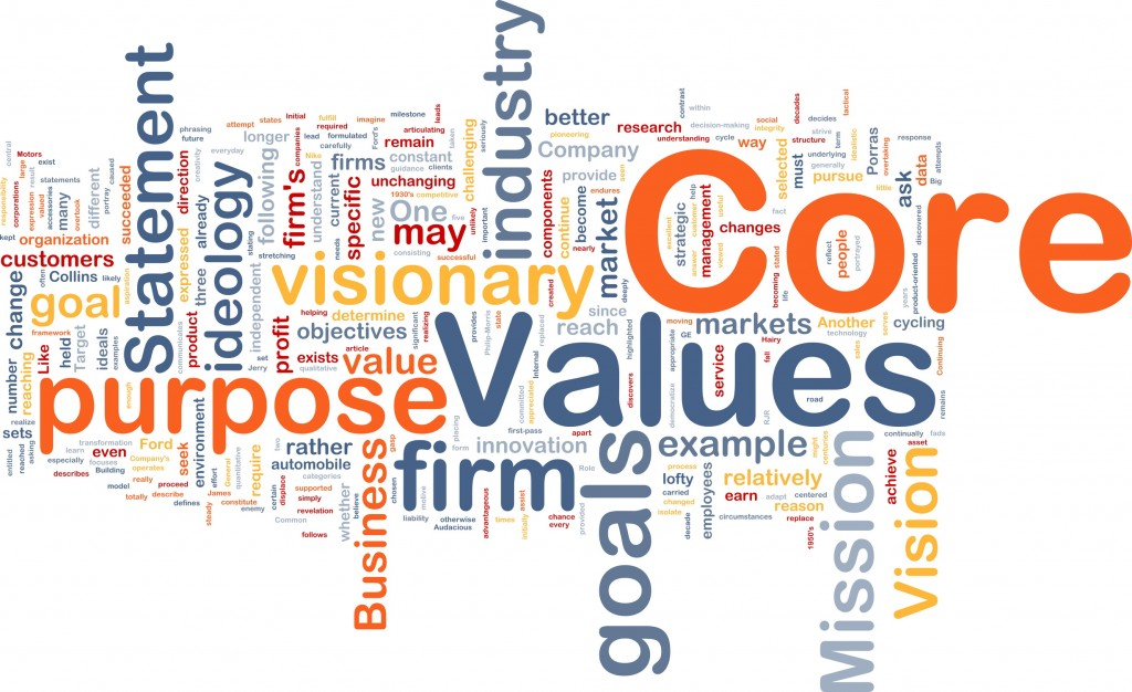 Alternatives to consider for your personal core values - personal value statement examples
