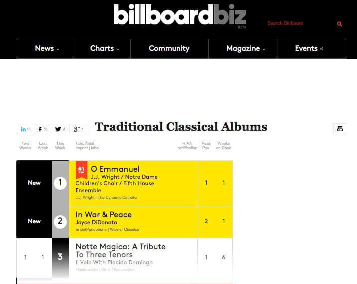 ND Childrenu0027s Choir Album Tops Classical Music Charts! \/\/ News - music chart