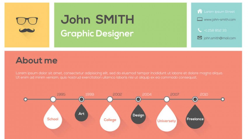The Infographic Resume Pros, Cons and How-To - Small Business Trends - infographic resumes