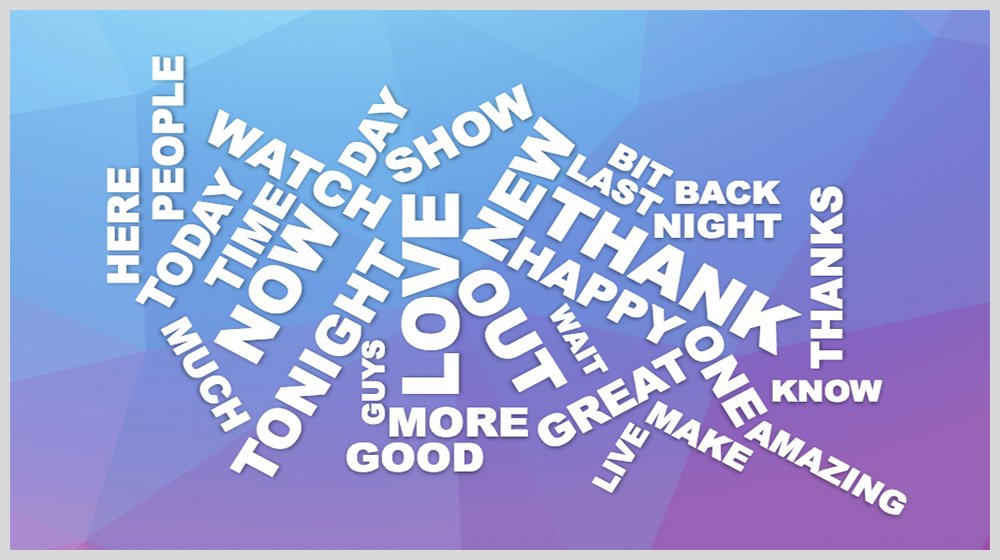 50 Top Twitter Influencers: Check Out This there Word Cloud to See What they Say