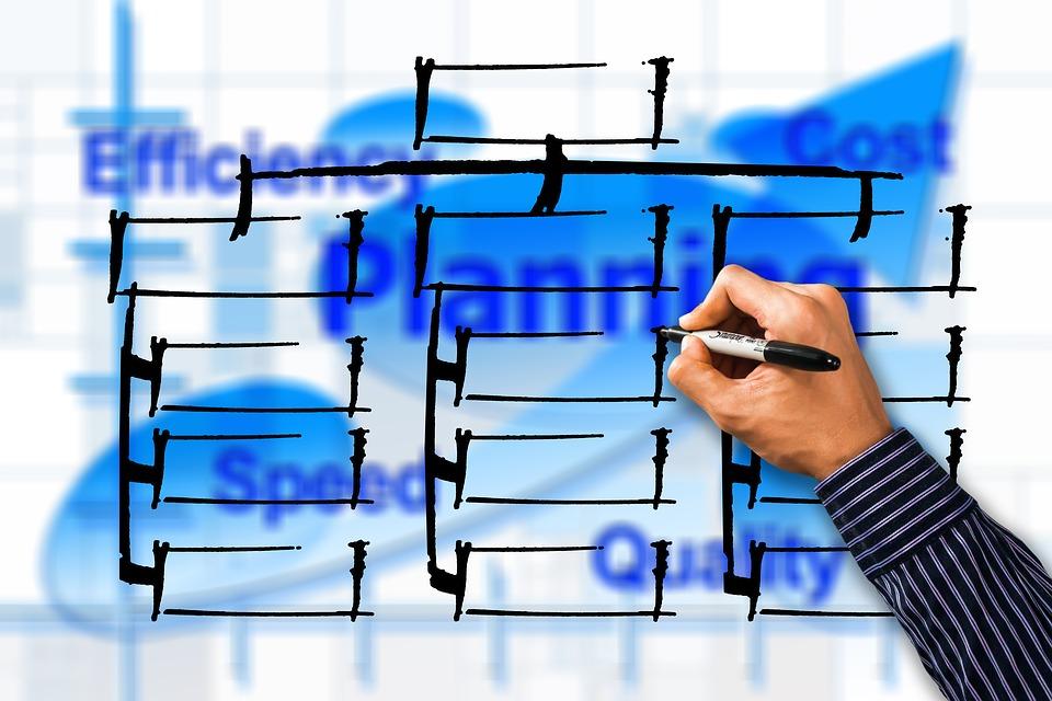 Small Business Organizational Chart  Organizational Structure