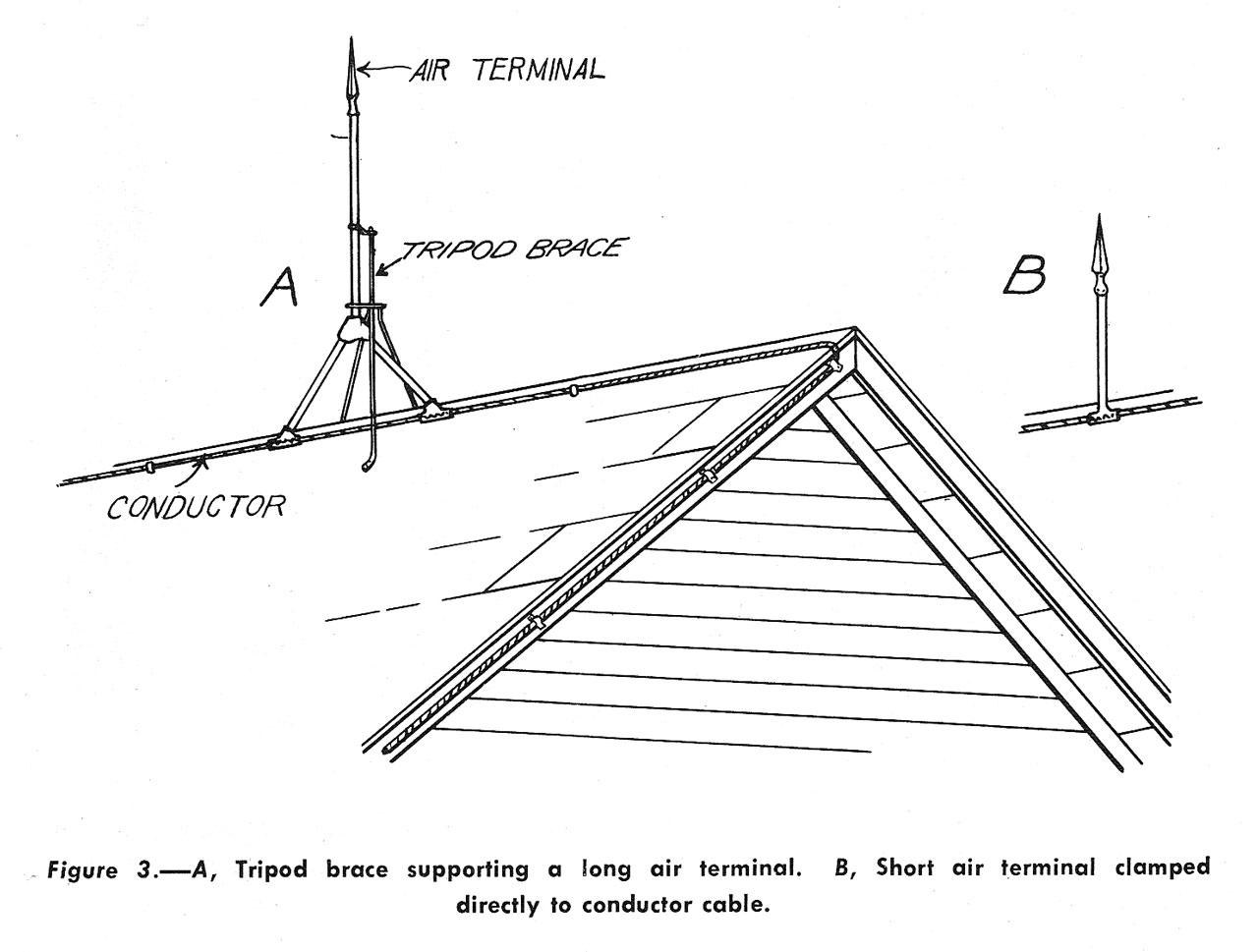 wind turbine diagram gif wind turbine electrical