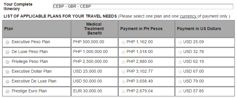 Travel Insurance For A European Trip Sample Places Amp Prices