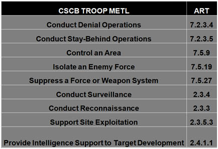 Phreaker, Maker, Hacker, Ranger One Vision for Cyber Support to - troop to task example