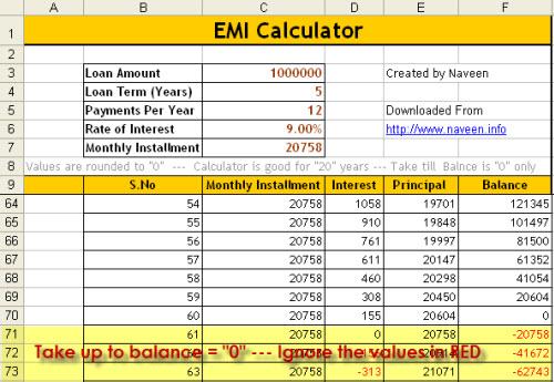 Car Loan Uk Calculator Carsjp - morte calculator excel template