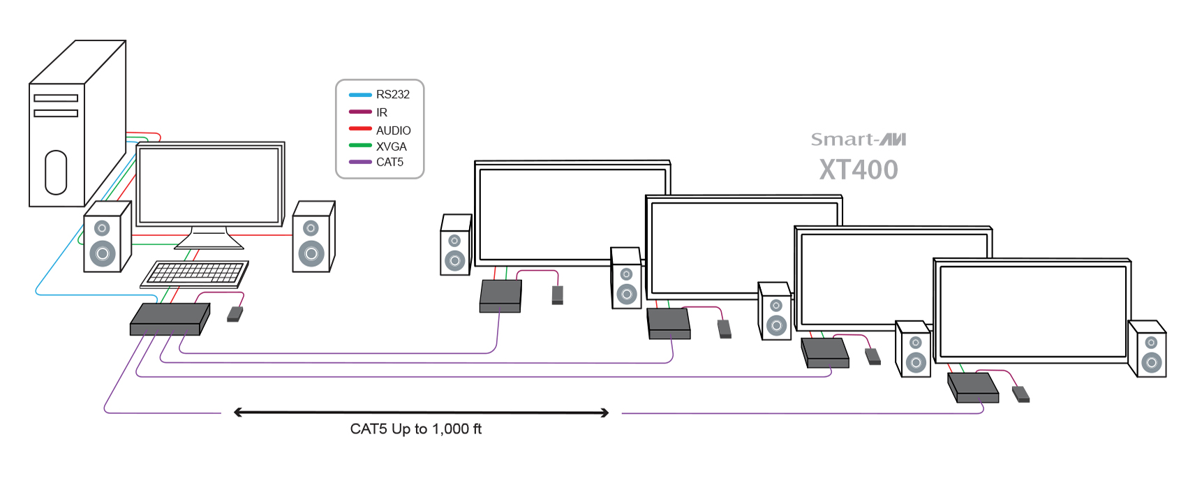cat5 cable wiring order