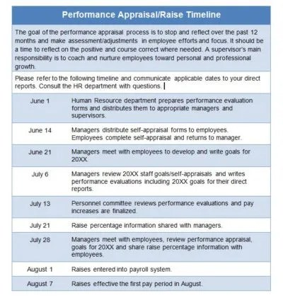 8 Tips For Conducting Stress Free Performance Evaluations \u2013 Smart
