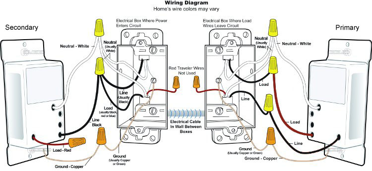 Two Way Switch Insteon standard electrical wiring diagram