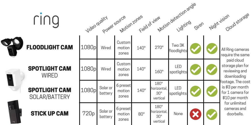 wiring diagram for ring floodlight cam