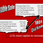 1031 Exchange Means You Can Invest More
