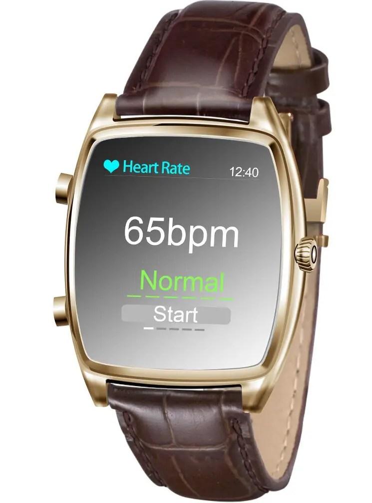 Best Blood Pressure Monitor Fitness Tracker/Smartband - SmartWatch