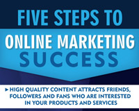 5-steps-to-online-marketing-info