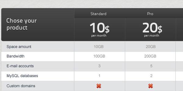 37 Free Pricing Table PSD Templates - Smashfreakz