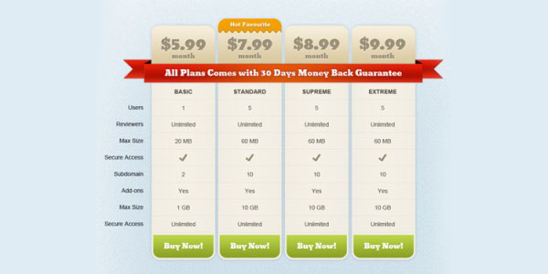 pricing table psd templates 09 37 Free Pricing Table PSD Templates