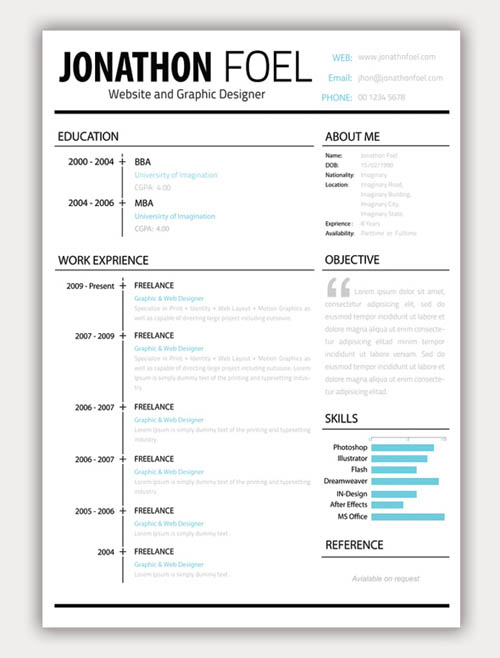outline for a book report 10th grade top essays editing service au - art resume template
