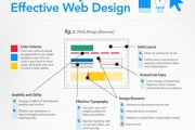 effective-web-design-infographic