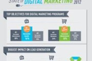 seo-infographic-digital