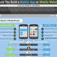 should-you-build-a-mobile-app-or-mobile-website-infographics