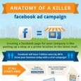 anatomy-of-a-killer-facebook-ad