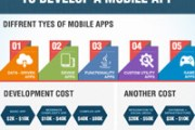 mobile-application-development-cost-small