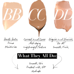 Tinted moisturizers vs BB creams vs CC creams vs DD Creams vs Foundation