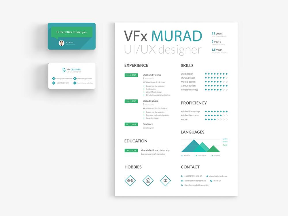 UI/UX Resume Template - Free Resume Template for UI/UX Designer