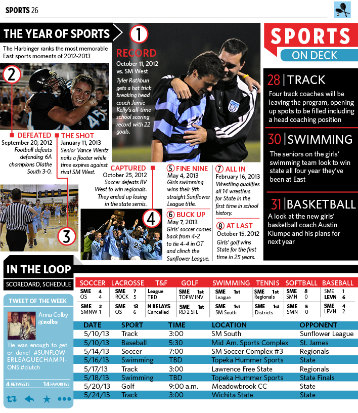 page26sports