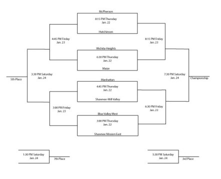 basketball-bracket