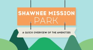Shawnee Mission Park Guide