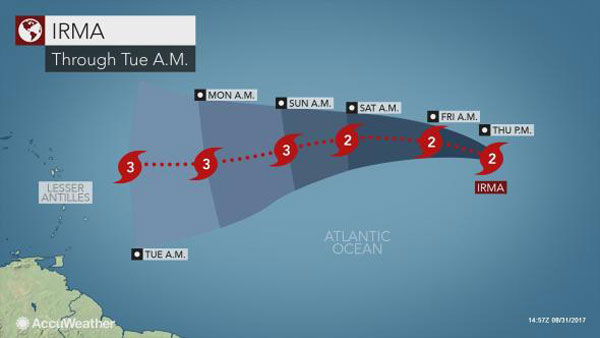 St Martin News Network - Hurricane Irma a Leeward Islands Threat