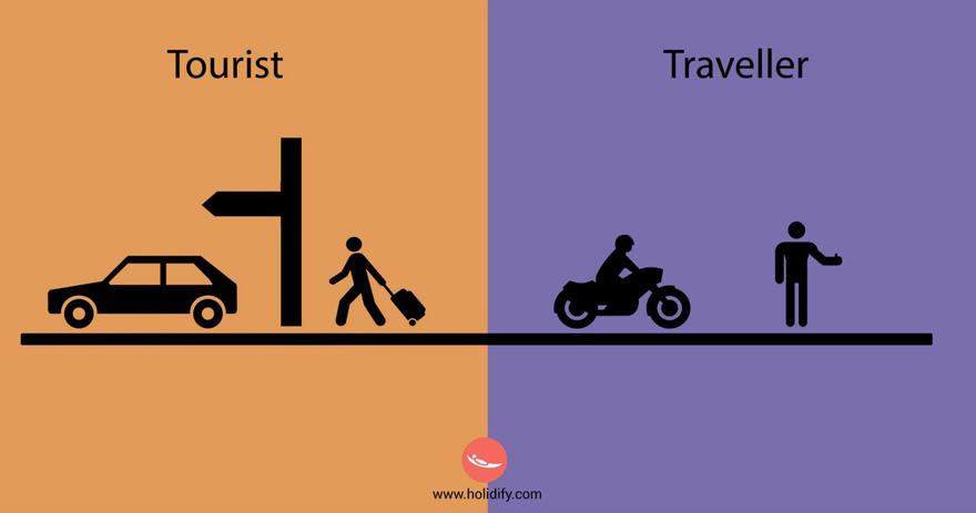 Unterschied-Tourist-Reisender (6)