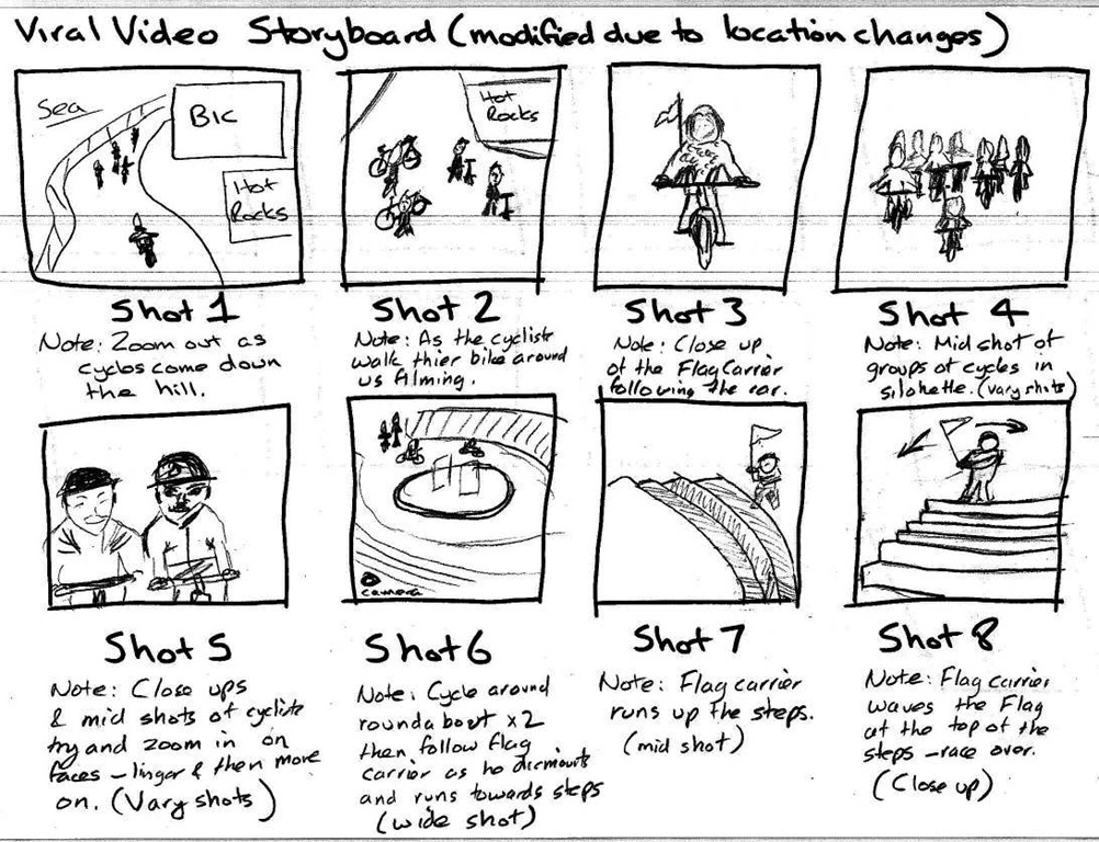 viral-storyboard1jpg (1002×768) Scenario Pinterest - video production resume
