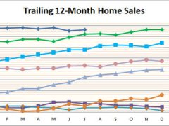 Smyrna Vinings Home Market Update July 2017