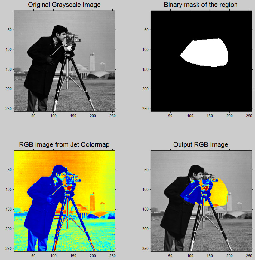 Convert Grayscale Image to Color Image Using Matlab - MATLAB Answers