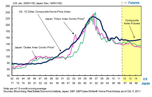 The Theory of Balance Sheet Recessions -SNBCHFCOM