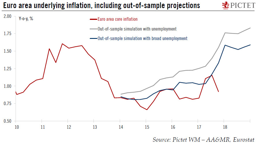 Euro area inflation the Phillips curve and the \u0027broad unemployment