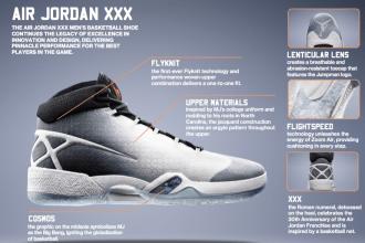 air-jordan-xxx-1