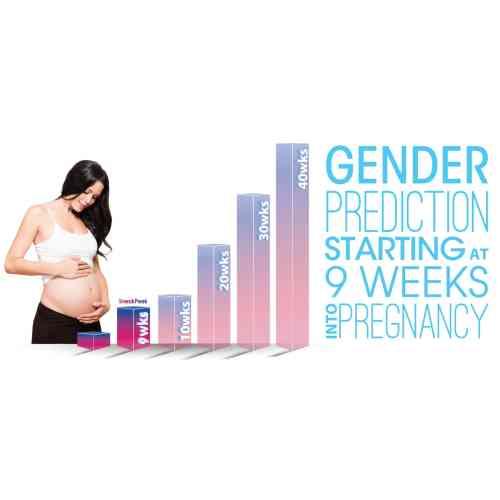 Medium Crop Of Gender Prediction Test