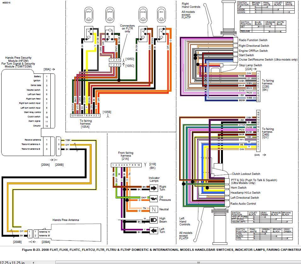 Harley Davidson Flht Flhtc Fltr Wiring Diagram - Electrical Wiring on