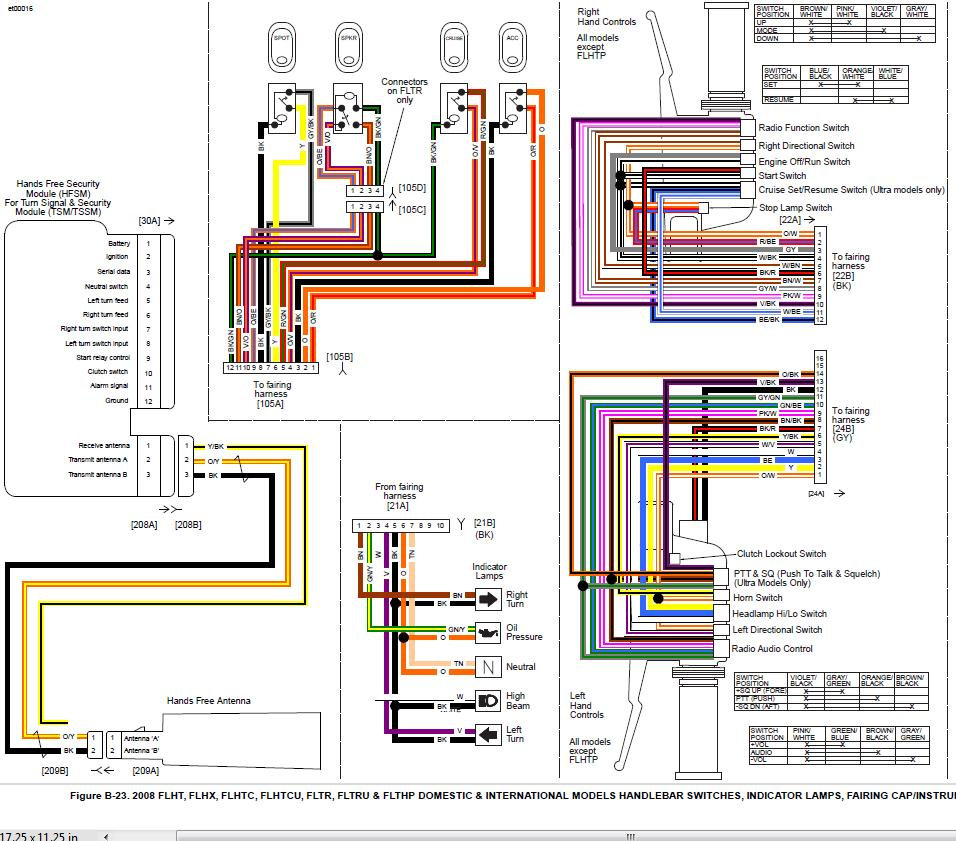 A Street Glide Wiring Diagram For 2012 Auto Electrical Kenwood Excelon Kfc Xw10 Handlebar