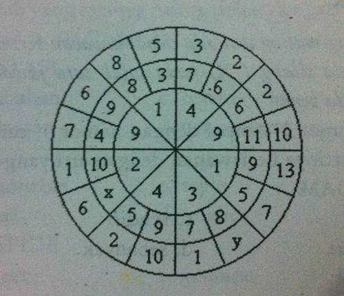 Soal Psikotes Dengan Gambar Bagian 7 Soal Test Iq