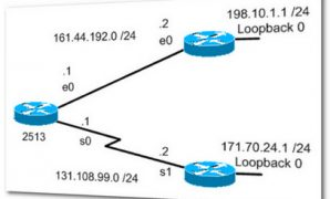 Configuring a Gateway of Last Resort Using IP Commands