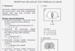 Teori dan Kumpulan Soal Matematika SMP