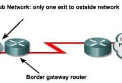 CCNA : NAT and PAT Explanation