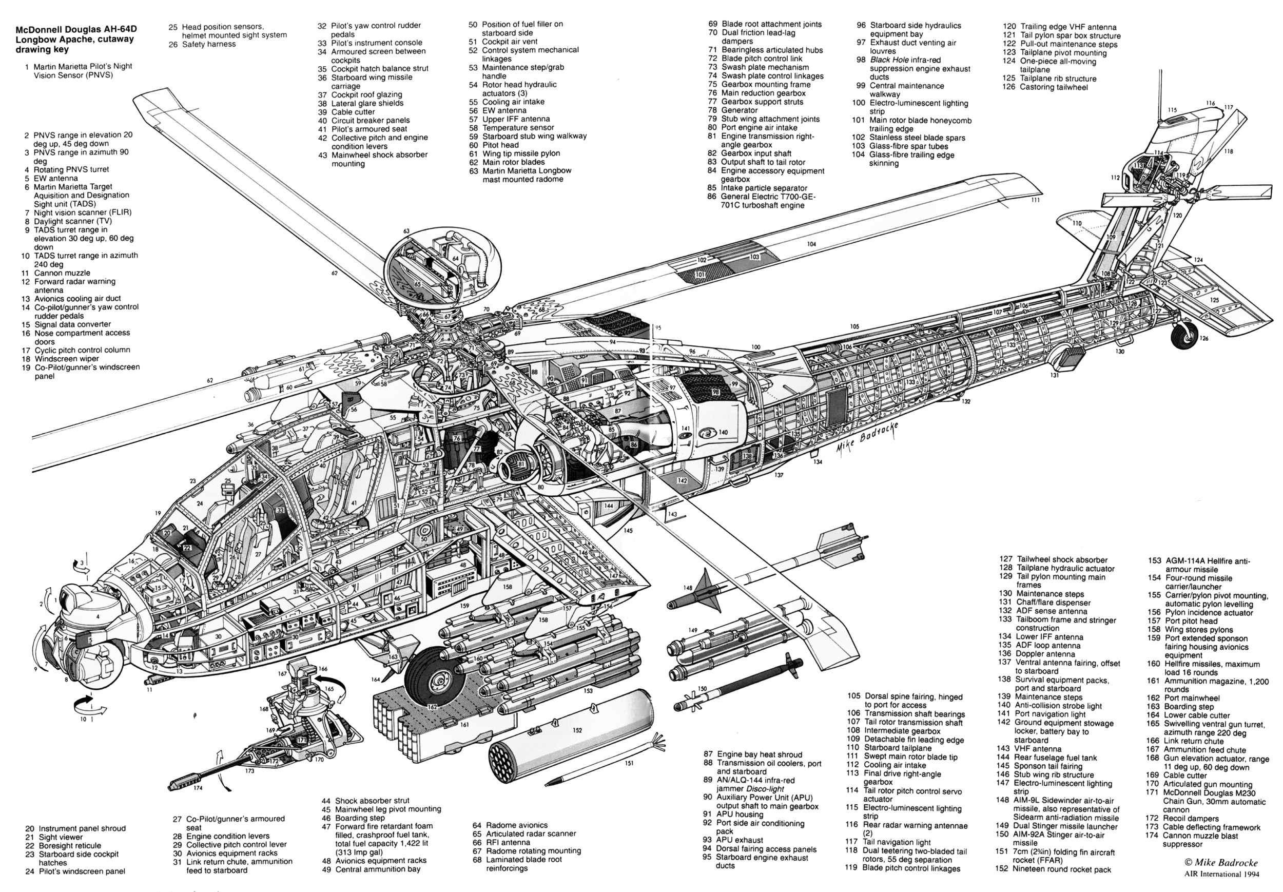 War Eagle Wiring Schematics Diagrams Schematic Vehicle Cutaway Diagram Piping Ductwork Motorcycle
