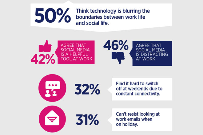 Gen Y Japan ambivalent to social media at work - Viewpoint - careers - gen y in the workplace