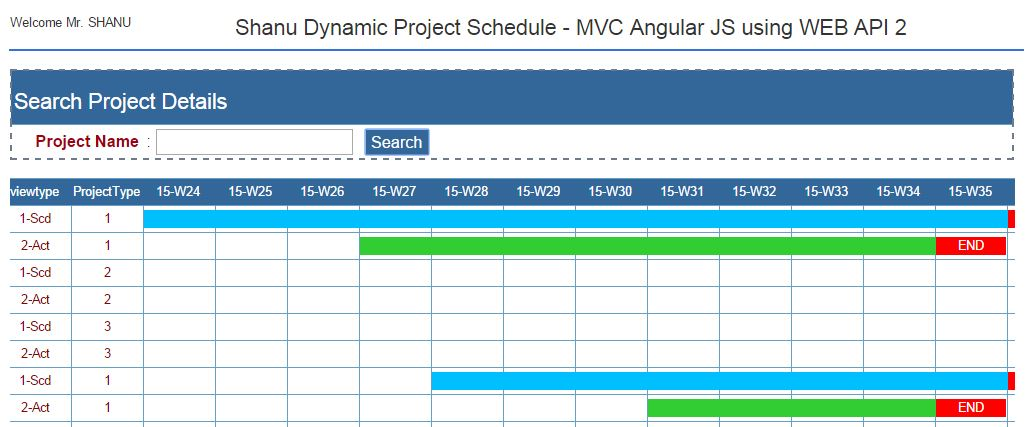 Dynamic Project scheduling using MVC Angular JS - TechNet Articles
