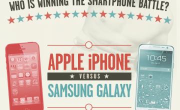 Samsung Galaxy, Apple iPhone, smartphone, infographic,