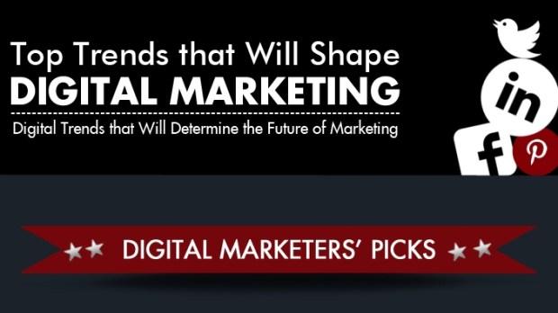 digital marketing, trends, infographic, tips,